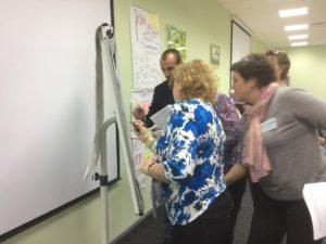 Тренинг-практикум «Формирование и развитие бизнес-команды»